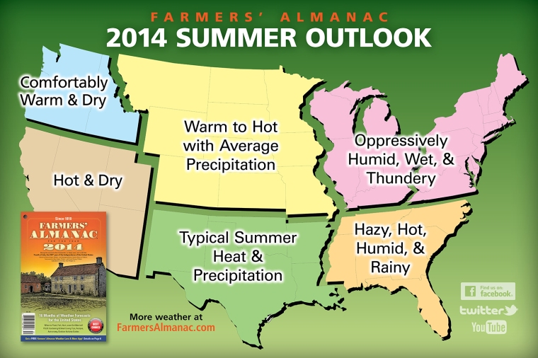 Farmer Almanac Summer Predictions