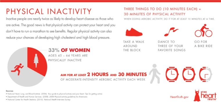 HT_Facebook_Infographics_blood_pressure
